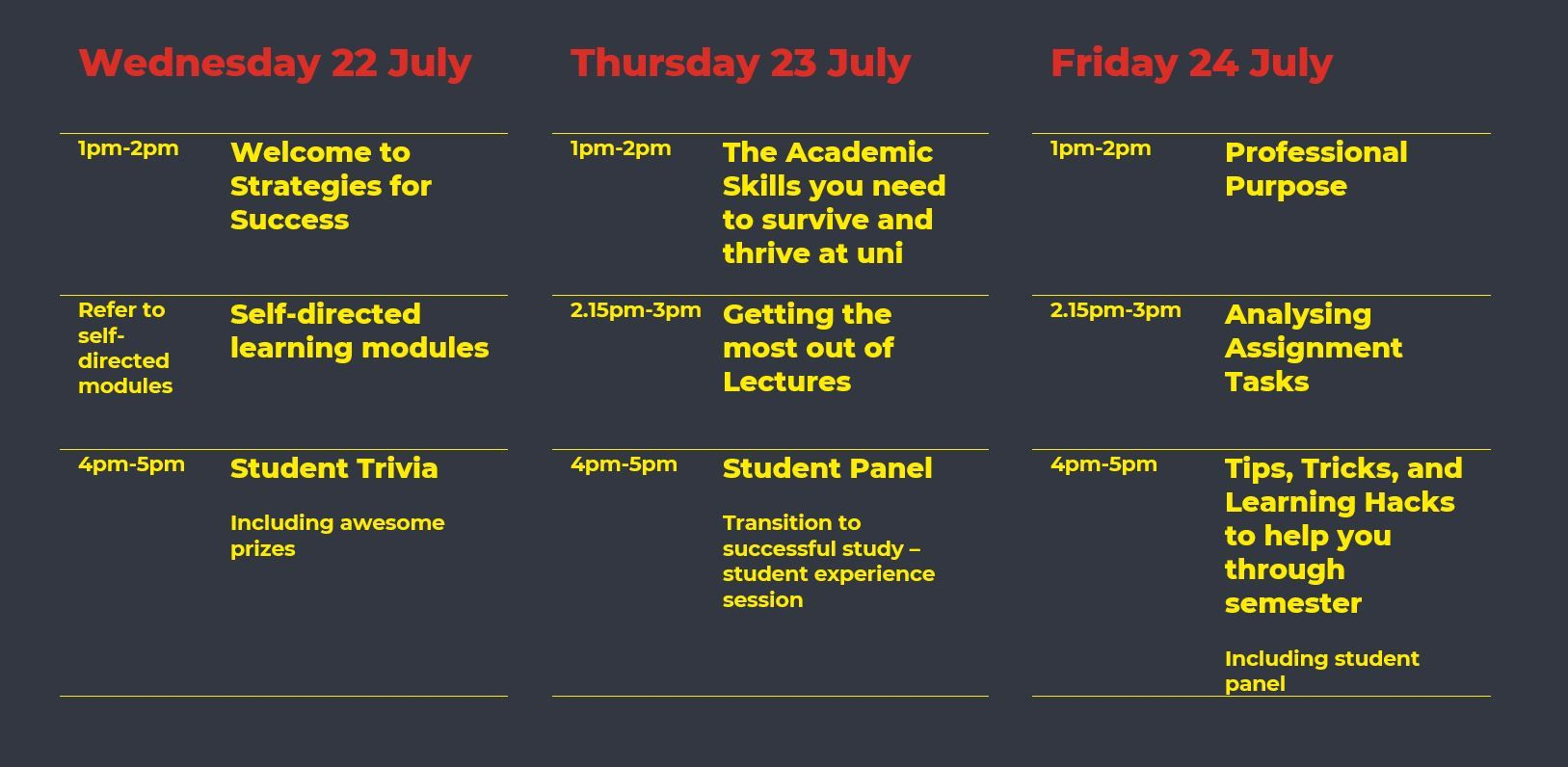 List of live sessions for Swinburne's Strategies for Success program