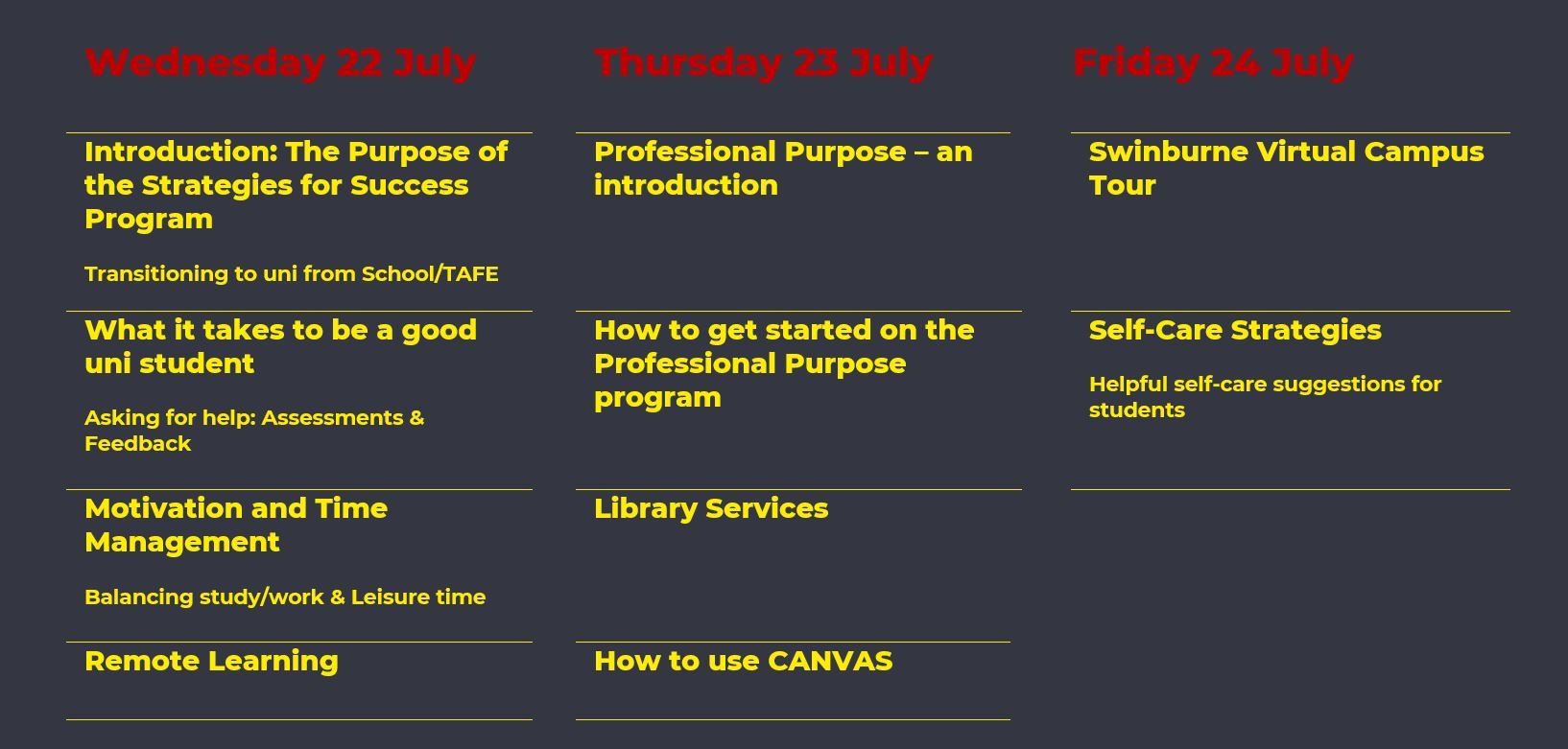 List of self-directed sessions for Swinburne's Strategies for Success program