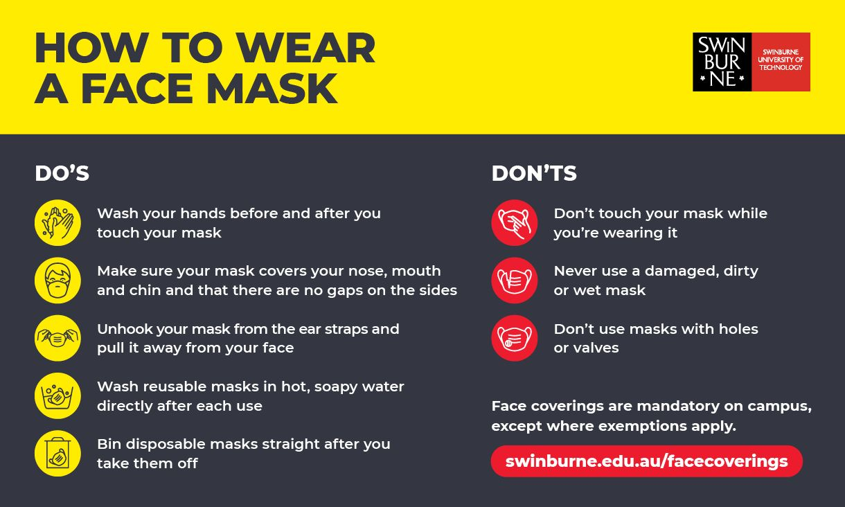 Graphic that shows the dos and don'ts of wearing a face mask