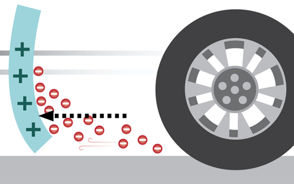 Diagram demonstrating electrostatic charge attracting tyre dust