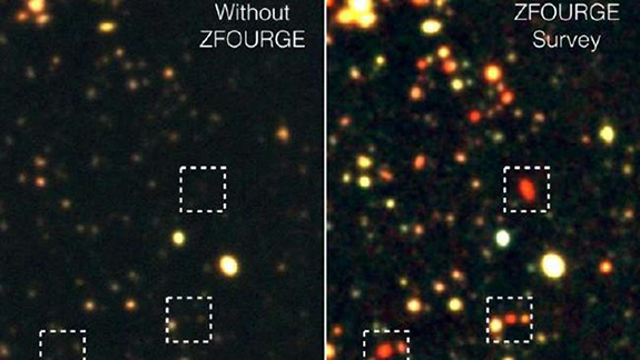 The ZFOURGE lenses allowed researchers to discover more about the galaxies in the telescope's field of view. Source: FourStar Galaxy Evolution Survey.