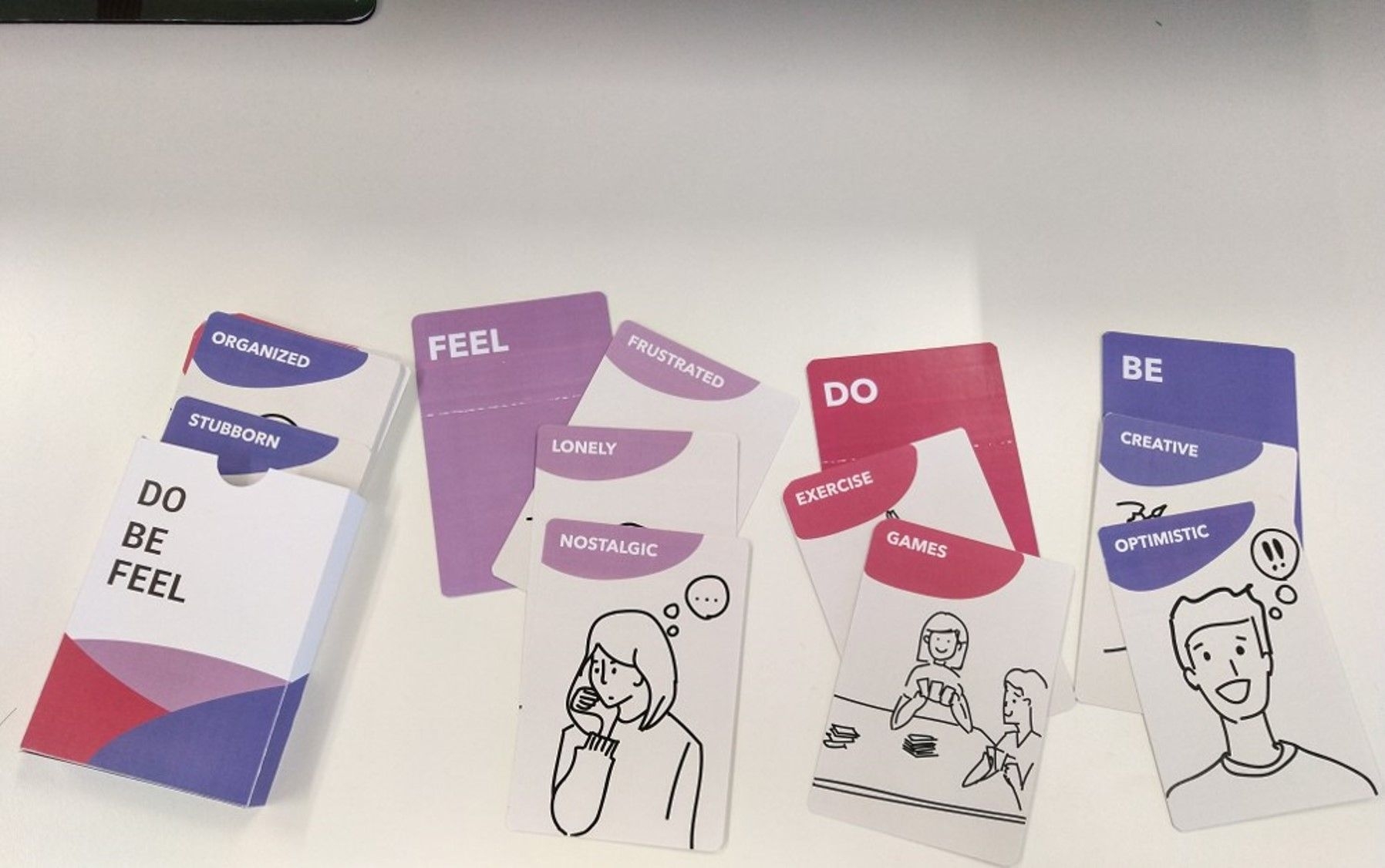 Deck of Project Motivational Goal Modelling Communication Cards - DoBeFeel