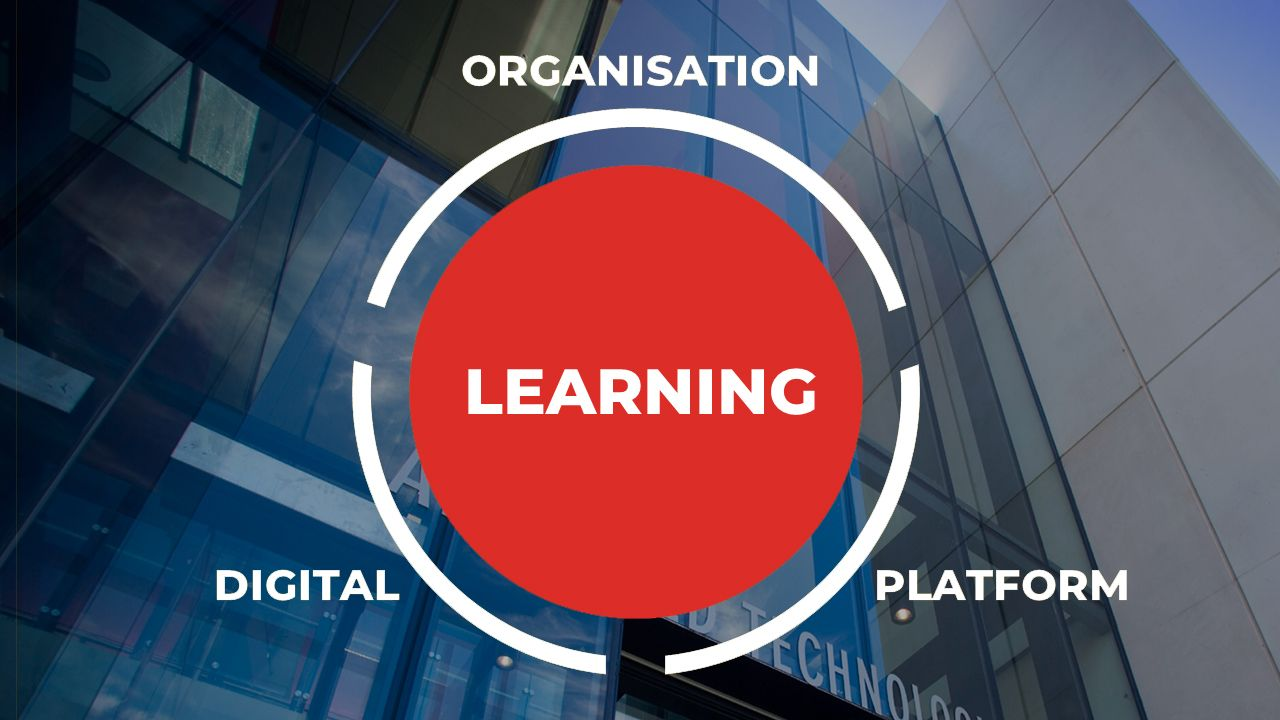 A graphic depicting the relationship between learning (within a circle), and surrounded by organisations, platforms and digital experiences.