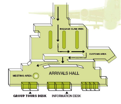 Diagram showing the Melbourne airport arrivals hall Harlan driver meeting area map